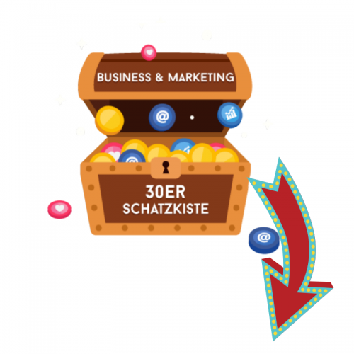 Business- und Marketingstrategien